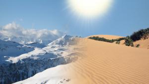 Helios alla klimat